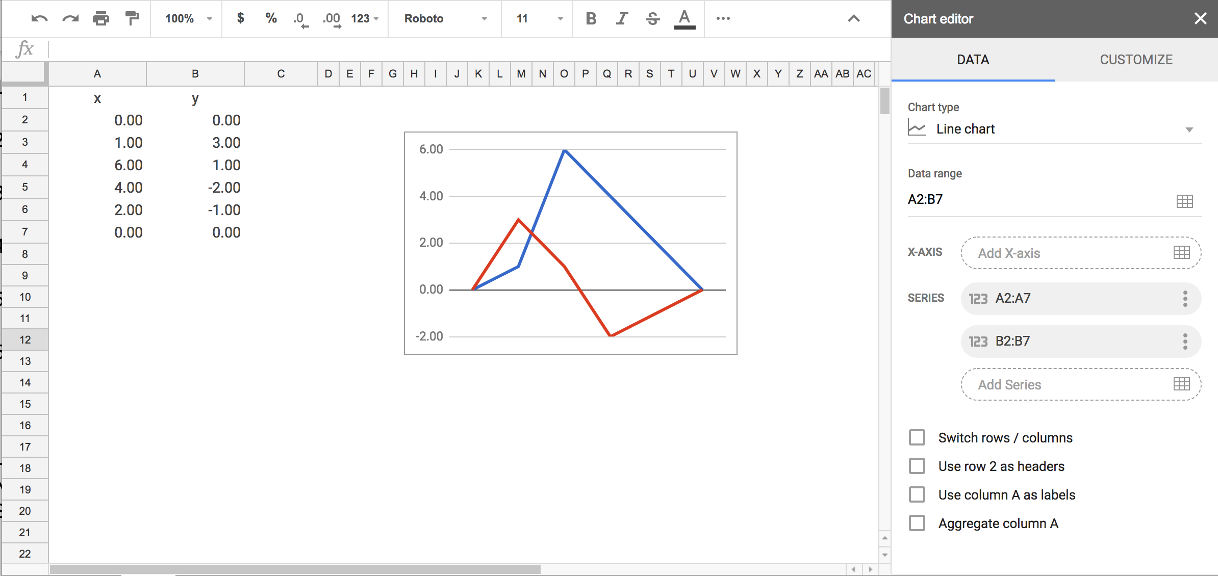 Plot shape in Google Spreadsheets with Apps Script – Nikos