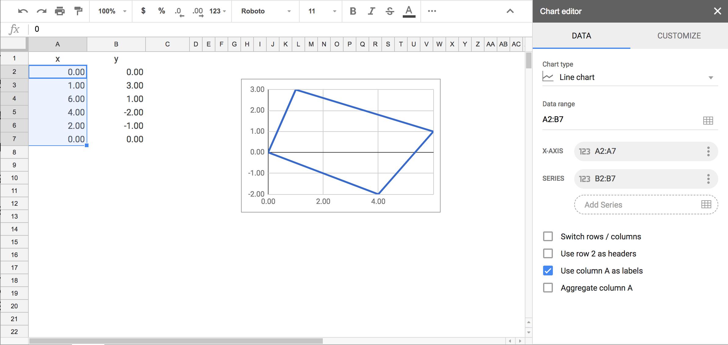 Plot shape in Google Spreadsheets with Apps Script – Nikos Tziralis